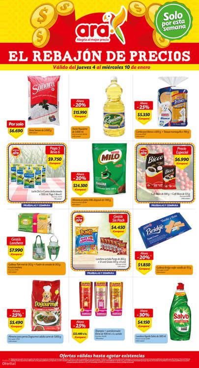 Comprar comida perros en trujillo tiendas y promociones - Hogarium catalogo de ofertas ...